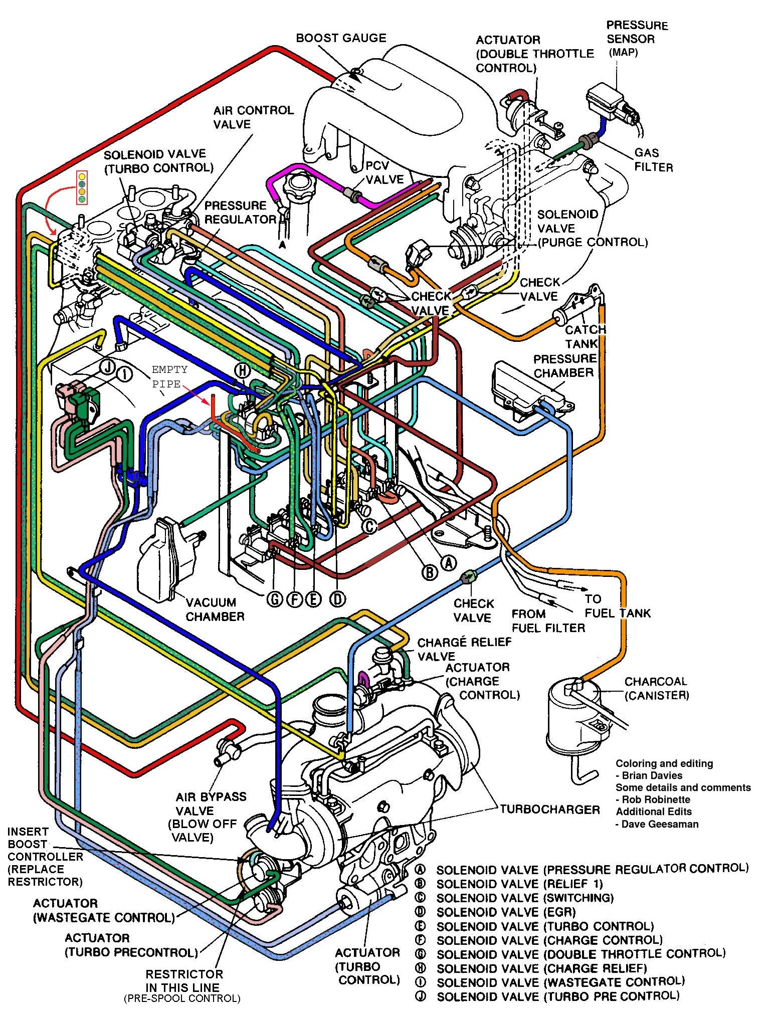Fc Alternator Upgrade 1032442 further Adding Series Switching To Your Strat besides Dpdt toggle switch in addition 3 Way Dimmer Switch Diagram likewise View All. on three way rotary switch diagram